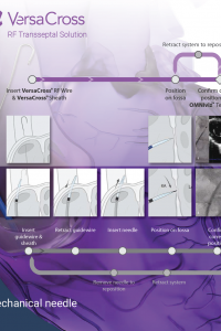 PRM-00796 EN VersaCross Workflow Advantagws